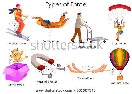 Physics In Everyday Life Essay - hepatitze