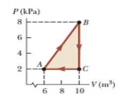 Thermodynamics moran homework solutions fandeluxe Images
