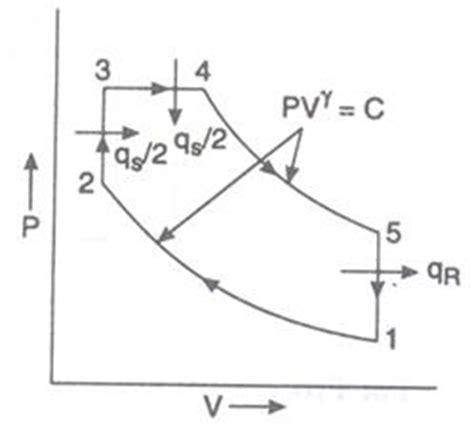 Thermodynamics moran homework solutions fundamentals of engineering thermodynamics solution fandeluxe Images