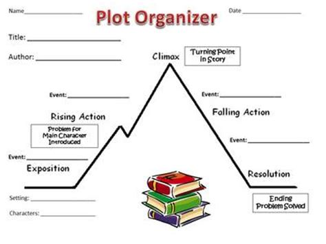 Plot Diagram Book Report