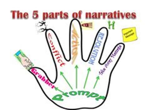 Autobiographical Essay Narrative Sample Student